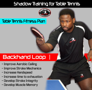 Shadow Training - Backhand Loop